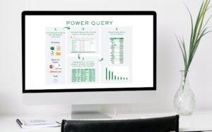 Computador com resumo de como funciona o Power Query