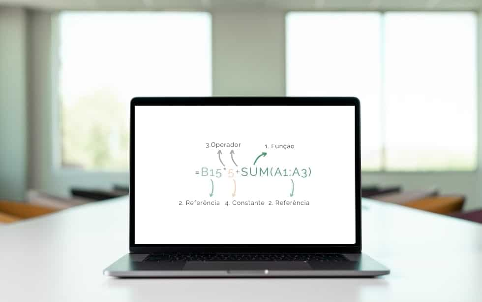 Ecrã com exemplo de uma fórmula de Excel com legenda para os diferentes elementos
